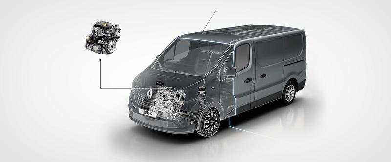 Renault Trafic Image 12